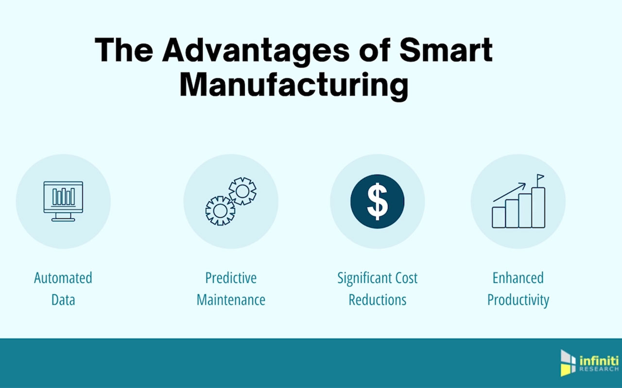 Four Significant Advantages of Smart Manufacturing