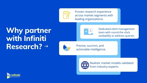 Learn more about Infiniti's competitive intelligence solution for pharma secondary packaging companies. (Graphic: Business Wire)