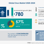 Snus Market 2020-2024- Featuring Altria Group Inc., Arnold Andre GmbH & Co. KG, British American Tobacco Plc, Among Others to Contribute to the Market Growth