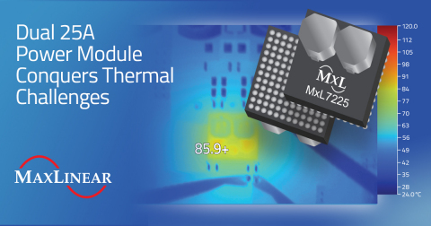 MxL7225 Conquers Thermal Challenges (Graphic: Business Wire)