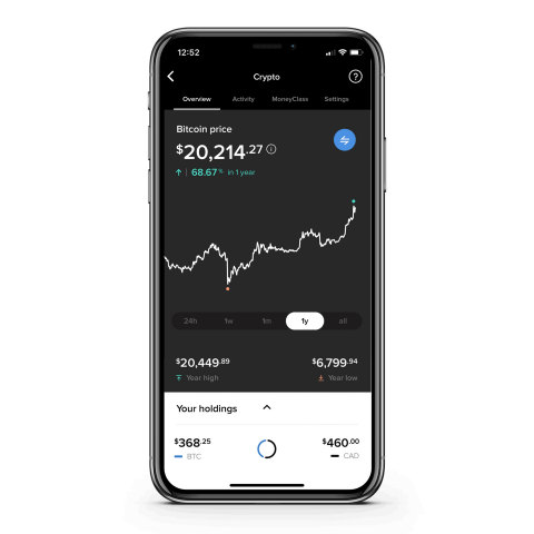 MogoCrypto, launched in 2018, is the easiest way to buy and sell bitcoin in Canada. (Photo: Business Wire)