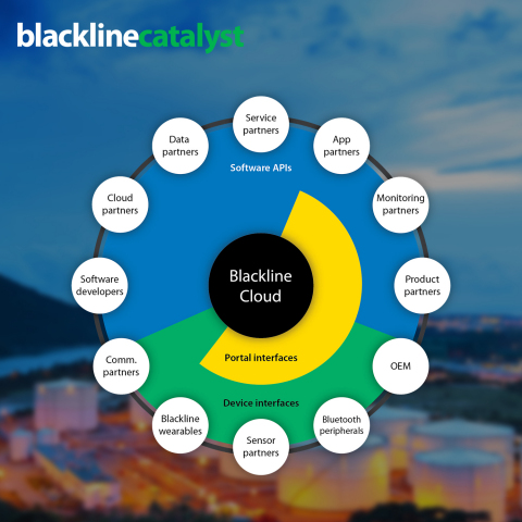 Blackline Safety launches its new global partner program and appoints new Chief Partnership Officer (Photo: Business Wire)