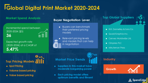 SpendEdge has announced the release of its Global Digital print Market Procurement Intelligence Report (Graphic: Business Wire)