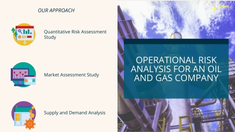 Operational Risk Analysis for an Oil and Gas Industry Client: Our Approach (Graphic: Business Wire)