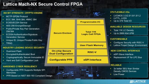 The Lattice Mach-NX secure control FPGA features a secure enclave (an advanced, 384-bit hardware-based crypto engine supporting reprogrammable bitstream protection) with a logic cell (LC) and I/O block. (Graphic: Business Wire)