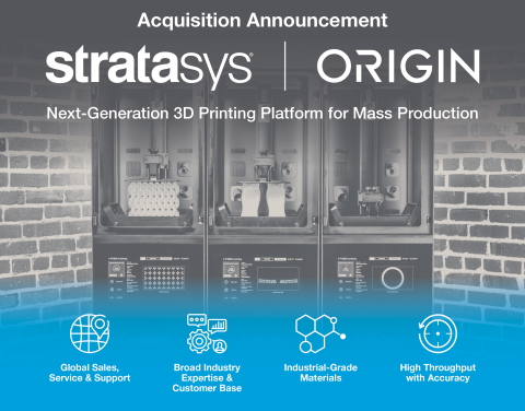 The acquisition of Origin by Stratasys is a clear illustration of the growing global interest in the flexibility and efficiency of additive manufacturing using 3D printers. (Graphic: Business Wire)