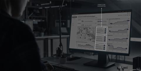 Clockworks business intelligence (Photo: Business Wire)