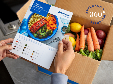 "Blue Apron launches new ""Wellness 360"" campaign that focuses on the benefits of home cooking on holistic health. (Photo: Business Wire)"