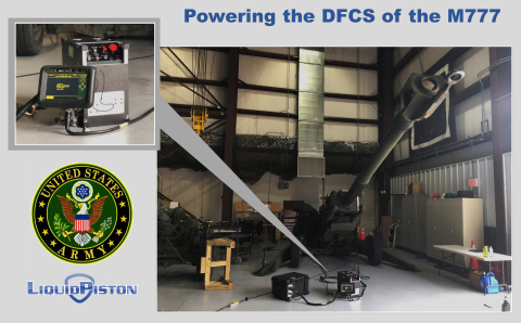 LiquidPiston announced the award of a SBIR contract with the United States Army to develop the X-Engine platform to power Small Tactical Generators ranging from 2-5kW. (Photo: Business Wire)