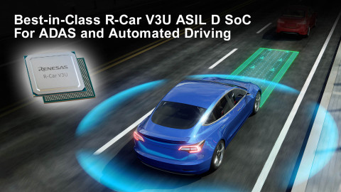 Best-in-class R-Car V3U ASIL D SoC for ADAS and automated driving (Graphic: Business Wire)