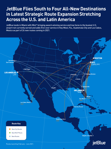 JetBlue lands in Miami with Mint® bringing award-winning service and low fares to the busiest U.S. market not currently served and adds first-ever service in Key West, Fla., Guatemala City and Los Cabos, Mexico as part of 24 new routes coming in 2021. (Graphic: Business Wire)