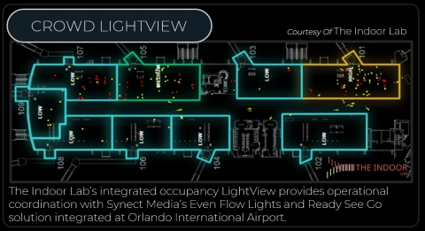 The Indoor Lab Crowd Light View provides operational coordination with Synect's Even Flow Lights. (Photo: Business Wire)