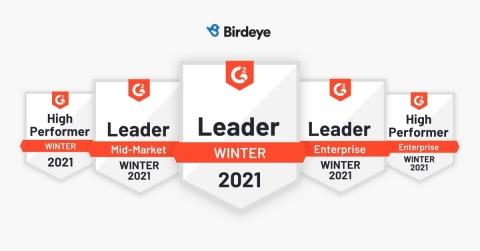 Birdeye's Winter 2021 G2 Awards (Graphic: Business Wire)