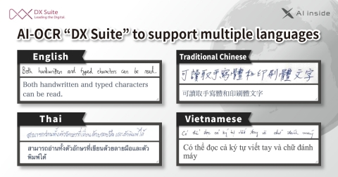 """AI-OCR """"DX Suite"""" to Support Multiple Languages (Graphic: Business Wire)"""