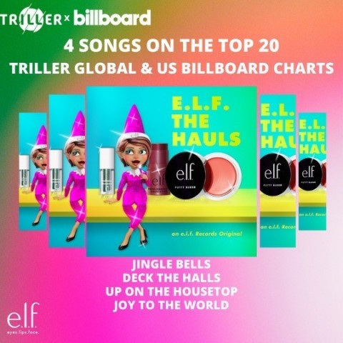 """e.l.f. Cosmetics """"e.l.f. the Hauls"""" holiday album tops the US and Global Billboard Triller Top 20 (Graphic: Business Wire)"""