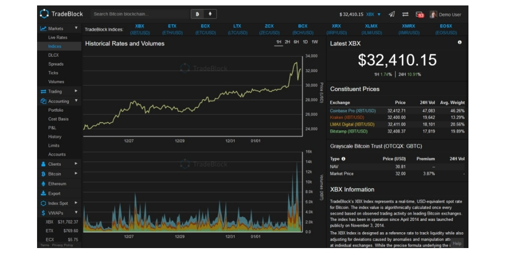bitcoin arbitražo programinė įranga calgary bitcoin