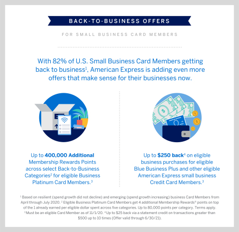Back to Business Offers for Small Business Card Members (Graphic: Business Wire)