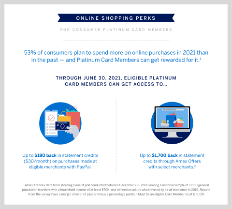 Online Shopping Perks for Consumer Platinum Card Members (Graphic: Business Wire)