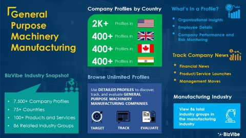 Snapshot of BizVibe's general purpose machinery manufacturing industry group and product categories. (Graphic: Business Wire)