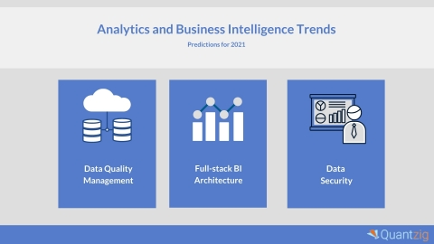 Top Three Business Intelligence and Analytics Trends (Graphic: Business Wire)