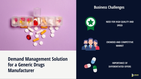 Demand Management Solution for a Generic Drugs Manufacturer: Business Challenges (Graphic: Business Wire).