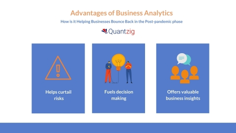 Advantages of Business Analytics (Graphic: Business Wire)