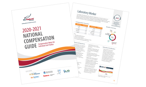 BIOTALENT CANADA'S NATIONAL COMPENSATION GUIDE (Photo: Business Wire)
