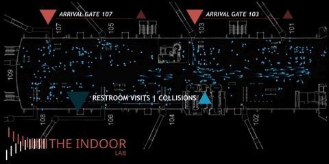The Indoor Lab's Safe Place™ solution uses the intelligent lidar data from Cepton's Helius™ Smart Lidar System to deliver ground-breaking visual analytics of the foot traffic at Orlando International Airport. Courtesy of The Indoor Lab.