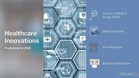 Innovative Technologies Transforming Healthcare in 2021 (Graphic: Business Wire)