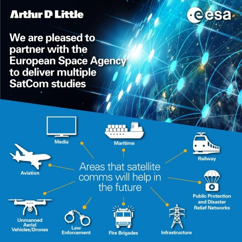 Arthur D. Little has partnered with the European Space Agency to deliver multiple SatCom studies. (Photo: Business Wire)