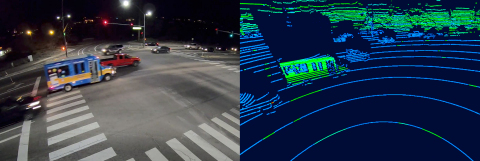 A Reno, Nev. intersection as viewed by a camera (left) and lidar sensor (right). The lidar provides point cloud data to measure object size, distance and movement that cameras miss. (Photo: Velodyne Lidar, Inc.)