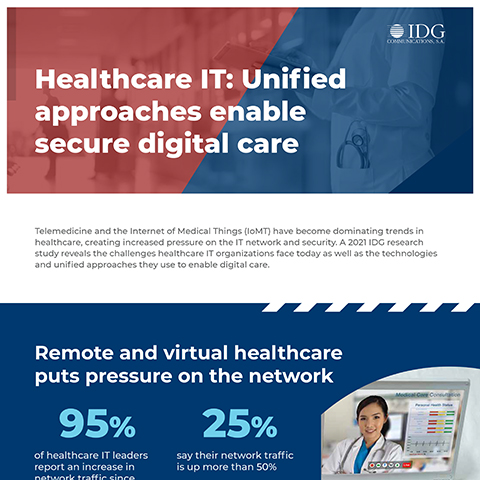 Telemedicine and connected medical devices have become dominating trends in healthcare, creating increased pressure on the IT network and security. This infographic summarizes a 2021 IDG research study, which reveals the challenges healthcare IT organizations face today as well as the technologies and unified approaches they use to enable digital care.