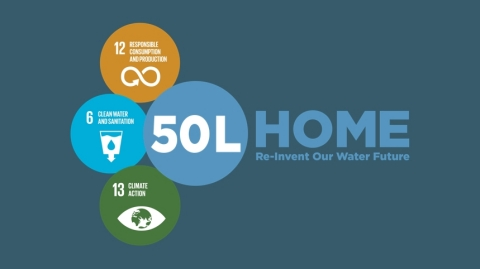 The 50-Liter Home Coalition is a recently launched effort spearheaded by P&G that works across industries and organizations to create sustainable solutions using technology and policy to reinvent the way water is used at home and within the wider urban water system, with the goal of addressing urban water scarcity. (Graphic: Business Wire)