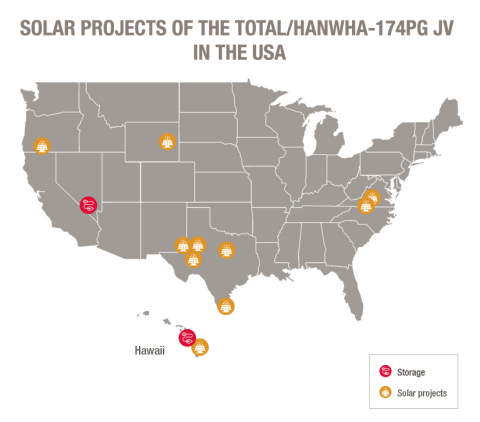 Solar Projects Of The Total/Hanwha-174PG JV In The USA (Graphic: Business Wire)