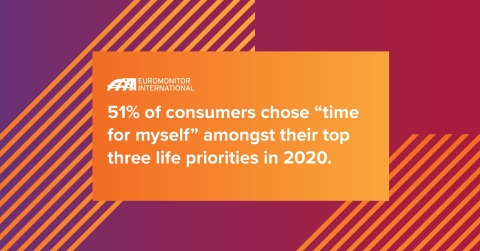 Consumers are now both able and forced to be more creative with their time, giving rise to the Playing with Time trend. At the same time, the Shaken and Stirred trend emphasizes consumers' newfound understanding of themselves and their place in the world in pursuit of a more fulfilled and balanced life. (Graphic: Euromonitor International)