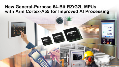 New general-purpose 64-bit RZ/G2L MPUs with Arm Cortex-A55 for improved AI processing (Graphic: Business Wire)