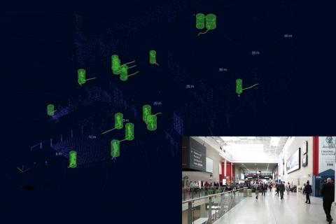Das Helius™ Smart Lidar System von Cepton bietet anonymisiertes 3D-Tracking von Personen in Echtzeit. Bitte beachten Sie, dass dieses Bild nicht am Orlando International Airport aufgenommen wurde. © 2021 Cepton Technologies