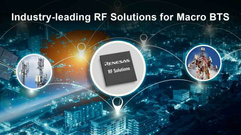 Industry-leading RF solutions for Macro BTS (Graphic: Business Wire)