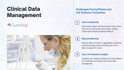 Clinical Data Management Challenges (Graphic: Business Wire)