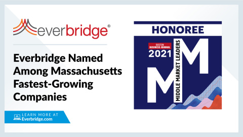 Everbridge Wins Award as One of the 50 Fastest-Growing Market Leaders Among Public and Private Companies in the Region, for Second Consecutive Year (Graphic: Business Wire)