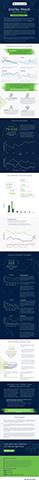 Datavisor Global Digital Fraud Trends Report 2021