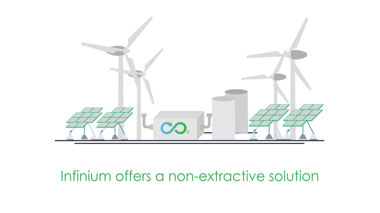 Infinium offers an industry leading, commercial ready electrofuels solution that can decarbonize the transportation industry today using existing infrastructure. Produced using renewable power and CO2 emissions, Infinium's Electrofuels™ can be used by existing truck, plane and ship fleets, enabling immediate de-carbonization of the transportation sector.