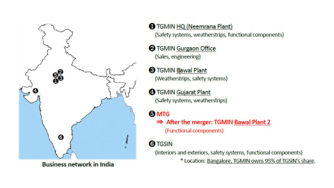 Business network in India (Graphic: Business Wire)