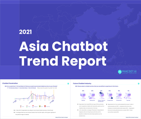 The customized AI chatbot building company Makebot published the 2021 Asia Chatbot Trend Report. Since 2018, it has published a chatbot trend report annually. In the 2021 edition, it selected five countries in Asia including Hong Kong, Singapore, India, Japan, and Korea to highlight the perception toward chatbots in these countries. You can download the report at http://makebot.ai/. Makebot provides an AI-powered chatbot service. With a single chatbot, it can link with various social networking platforms including Facebook, WhatsApp, and Line. It can also offer multi-language services on its chatbot. Makebot has attracted attention in the chatbot market with numerous international clients in diverse industries including financial services, healthcare, retail, eCommerce, education, and tourism. (Graphic: Business Wire)