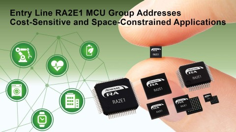 Entry line RA2E1 MCU Group addresses cost-sensitive and space-constrained applications (Graphic: Business Wire)