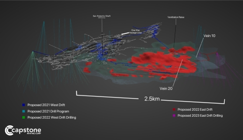 Figure 3. MNFWZ 2021 Drilling Program. A 2021 exploration budget of $5 million for 40,000 meters of surface drilling will primarily target expansion drilling in the newly recognized West target area. (Photo: Business Wire)
