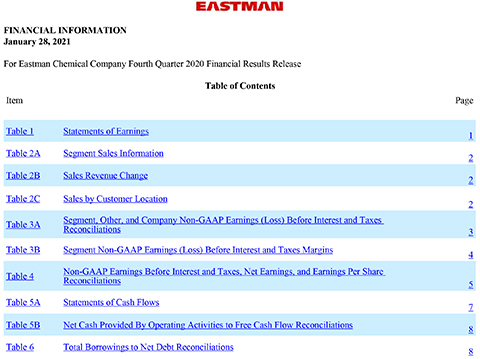 Eastman Fourth-Quarter and Full-Year 2020 Conference Call Tables