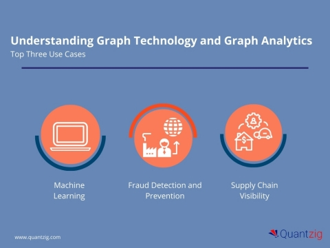 Get in touch with us to learn how graph analytics can help improve your business performance. (Graphic: Business Wire)