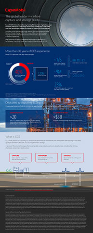 ExxonMobil is the global leader in carbon capture and storage (CCS) (Graphic: Business Wire)