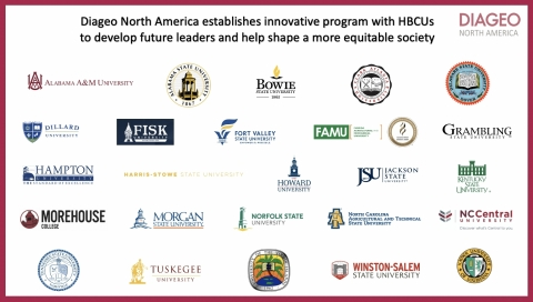 Diageo North America establishes program with 25 HBCUs (Graphic: Business Wire)